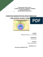 Cuadro Comparativo Estructura de Los Tres Niveles Del Estado
