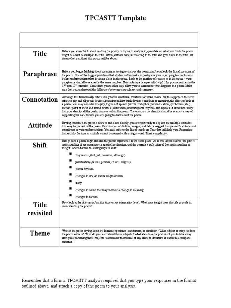 worksheet Tpcastt Worksheet great tpcastt template gallery examples professional resume poetry psychological concepts
