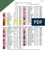 DMC Floss to RGB Values Conversion Chart
