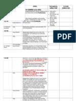 HIMIG+BULILIT+4_Script+Guide.doc