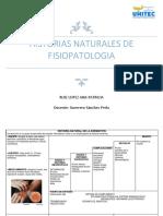 Historia Natural ... FISIOPATOLOGIA II