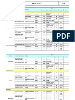 Analisis de EPP EMSA