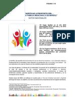 ESTADÍSTICAS A PROPÓSITO DEL DÍA DE LA FAMILIA MEXICANA (5 DE MARZO)