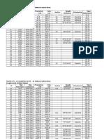 Planilla de Estructuras Linea de Transmision 60 Kv 27.02.2016