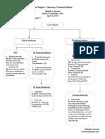 Acne Vulgaris - Choosing a Treatment 2