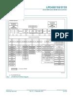 Datasheet Model 009080