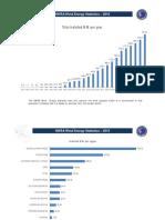 Wind Energy Statistics Greece