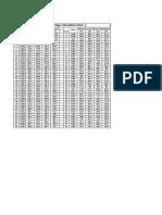 SO2 Gas - Converter Exist Analysis Chart.pdf