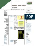 Vertical Irregularities in Structures
