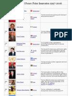 List of Nobel Peace Prize Laureates 1997