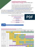 Immunization Schedule 2017