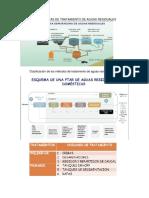 DISEÑO DE PLANTAS DE TRATAMIENTO DE AGUAS RESIDUALES.pdf