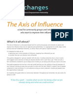 The Axis of Influence