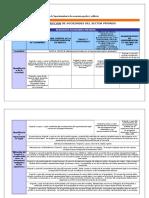 Requisitos formulación 2