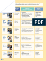 A_plus_tableau_des_contenus.pdf