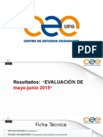 Encuesta UFG percepción de la seguridad en El Salvador