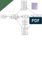 UML Entities
