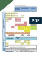 Eléctrica.pdf