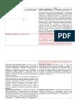 Editais AFT - CESPE X ESAF Comparados