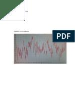 Gambar Alat Dan Grafik PT-2