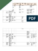 format RUK baru.docx