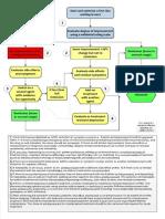 BC Deprression Medica_Algori