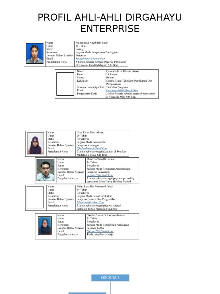 Profil Ahli Ahli Dirgahayu Enterprise