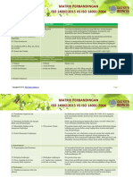 Matrix Perbandingan ISO 14001_2015 vs ISO 14001_2004