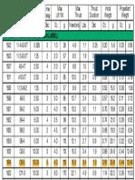 Estes Engines Chart