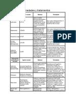 Guía de Enfermedades y Tratamientos_peces