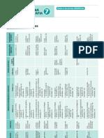 mapa_de_conteudos_livro7.pdf