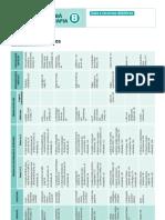 mapa_de_conteudos_livro8.pdf