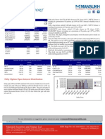 Analysis on Derivative Trading by Mansukh Investment & Trading Solutions 09/07/2010