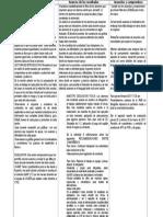 BITACORA DE CTE  de FEBRERO.docx