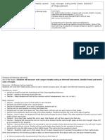 maths lesson plan 3-2-17 friday
