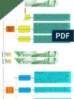 Diagrama de Flujo Balance