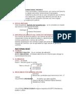 Resumen Examen 1 Inter Privado