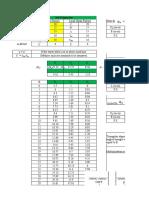 Bearing Capicity Excel Sheet