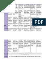 curriculum chart2