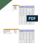 Data Pengamatan L1