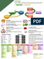 food-Combining-chart.pdf