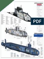 Submarine Diagrams