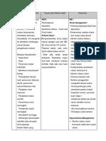 ASKEP DEHIDRASI.pdf