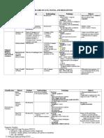 HO-PulmNeoplasms2.doc