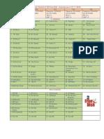 DDFreeDishChannelList.pdf