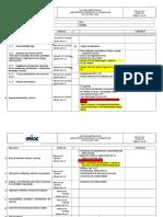 Lista Verificación ISO 17025