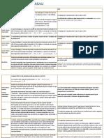 tabella-farine.pdf