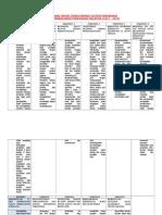 11 Anjakan PPPM 2013-2025.doc