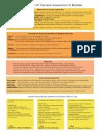 general assessment of bladder doc