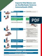 Poster Algoritmo SVB DEA Espanol 2015